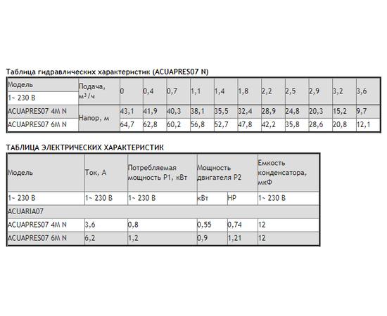 Характеристики ESPA ACUAPRES 07