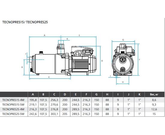 Габаритные и монтажные размеры TECNOPRES15 ESPA