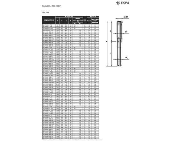 Размеры и вес SE6 INX ESPA