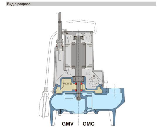 Calpeda GM 50 вид в разрезе