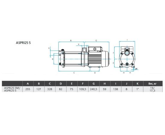 Габаритные и монтажные размеры ASPRI 25 5