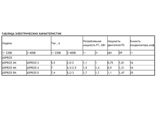 Таблица электрических характеристик ASPRI 25