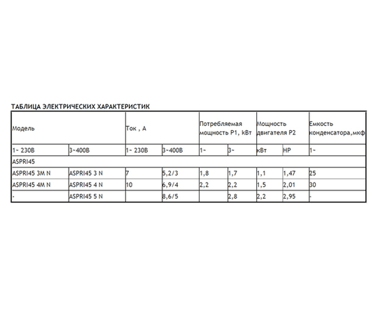 Таблица электрических характеристик ASPRI 45 N