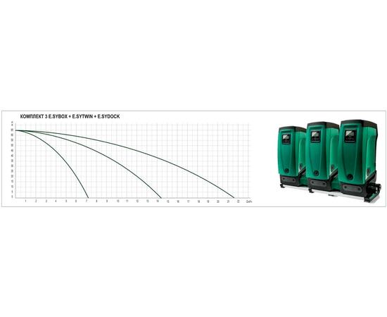 Насосная станция 3 E.SYBOX + E.SYTWIN+E.SYDOCK DAB характеристики