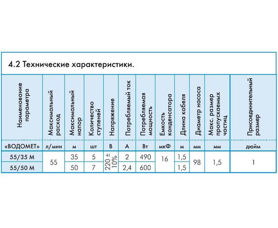 Тех. характеристики Водомет М 55-35-50