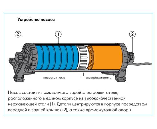 Устройство Водомет 55 М