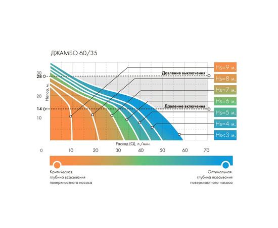 Джамбо 60-35