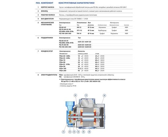 Технические характеристики PQ 80