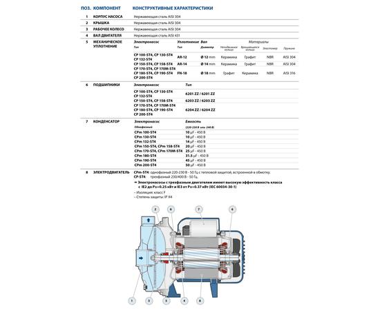Технические характеристики CP 158-ST4
