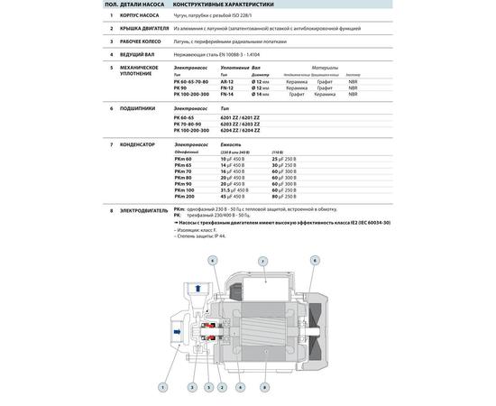 Технические характеристики PK 80