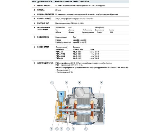 Технические характеристики PQAm 72