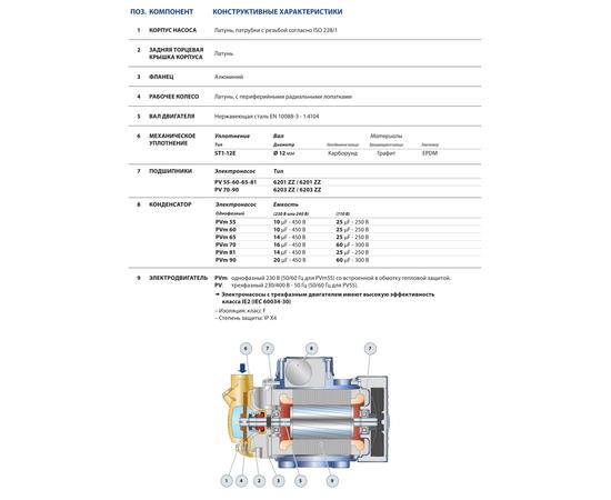 Технические характеристики PV 55-EPDM