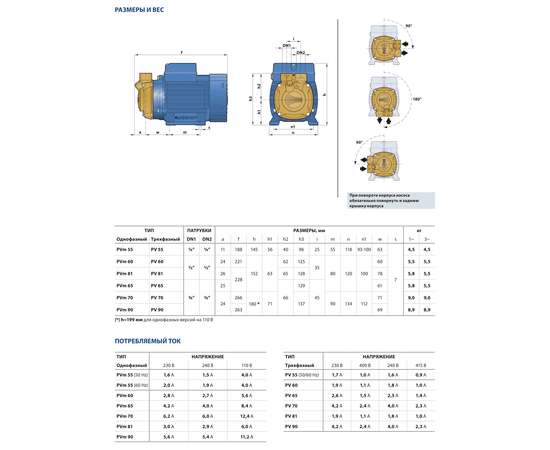 Размеры и вес PV 70-NBR