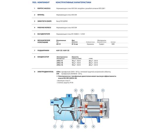 Конструктивные характеристики JCR 1 Pedrollo