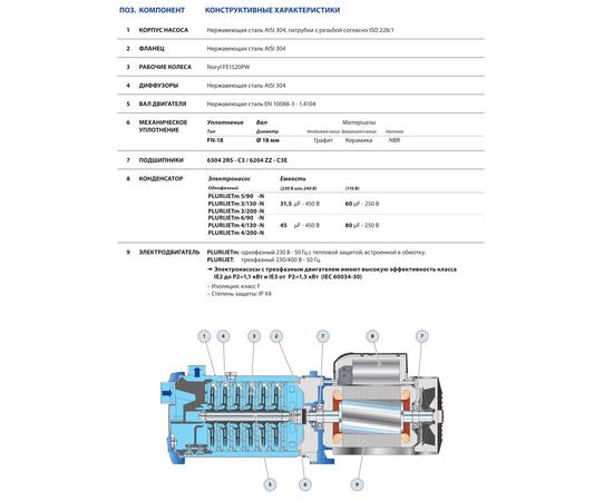 Конструктивные характеристики PLURIJET 90-130-200  Pedrollo