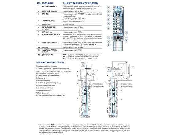 Конструктивные характеристики 4SR Pedrollo