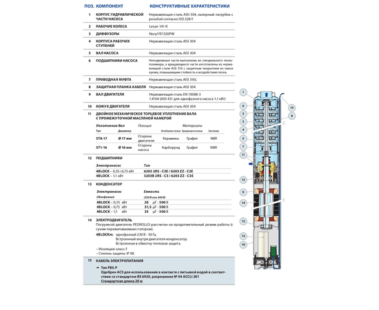 Конструктивные характеристики 4BLOCKm  Pedrollo