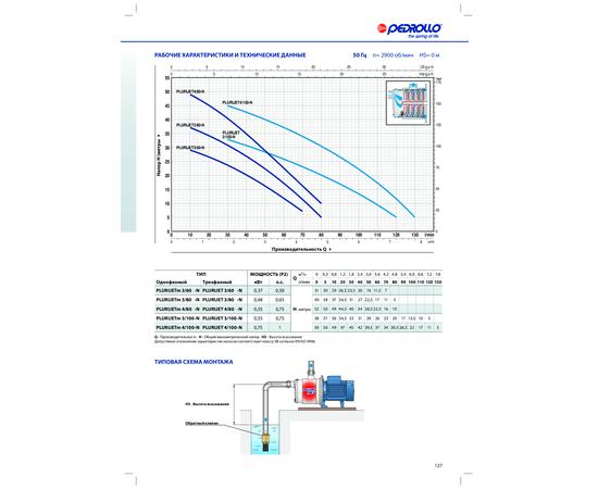 Рабочие характеристики PLURIJET 60-80-100 Pedrollo, пример установки