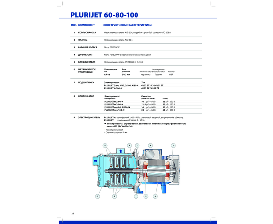 Конструктивные характеристики PLURIJET 60-80-100  Pedrollo