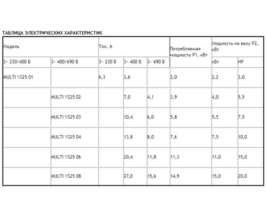 Таблица электрических характеристик ESPA MULTI VS25
