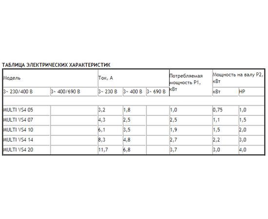 Таблица электрических характеристик ESPA MULTI VS4