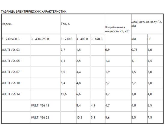 Таблица электрических характеристик ESPA MULTI VS6