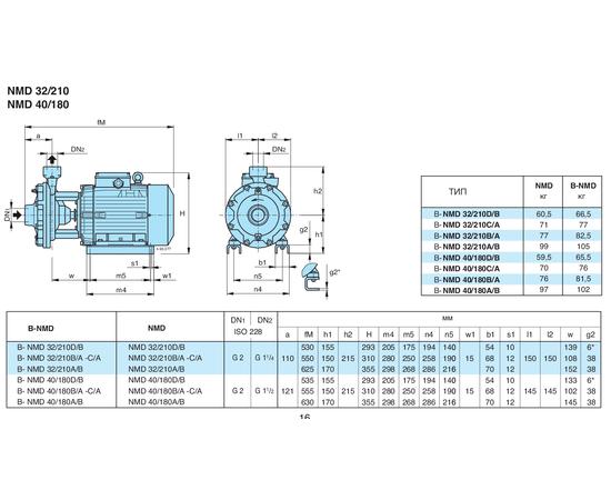 Calpeda B-NMD размеры