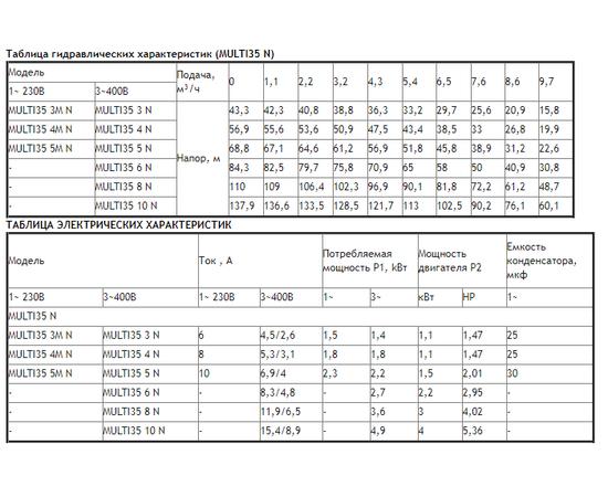 Таблицы характеристик ESPA MULTI35