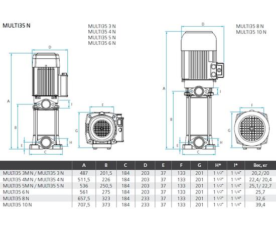 Габаритные и монтажные размеры ESPA MULTI35