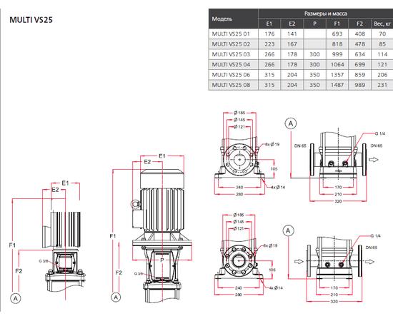 Габаритные и монтажные размеры ESPA MULTI VS25